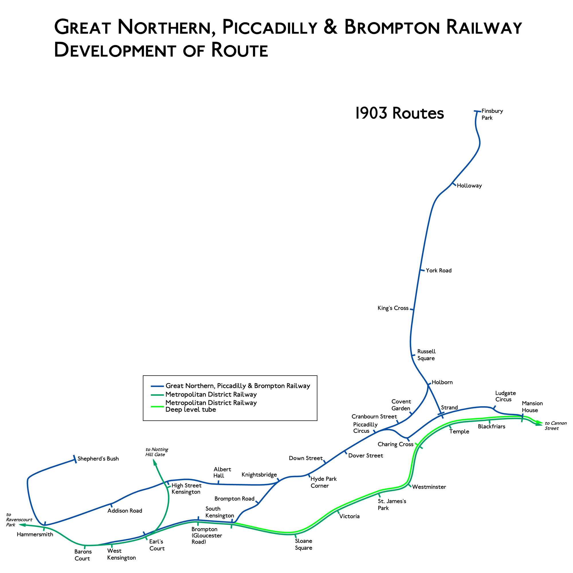 Planned Route GNPBR 1903